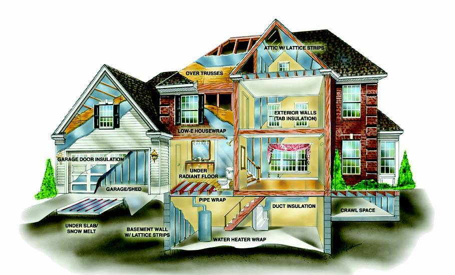 Green Energy Efficient House Plans House And Home Design
