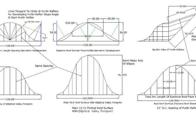 eyebrow roof dormer framing math trigonometryellipse formulas