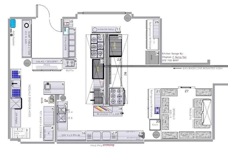 Interior Design Blueprints interior design plans. finest interior design closet s for fresh