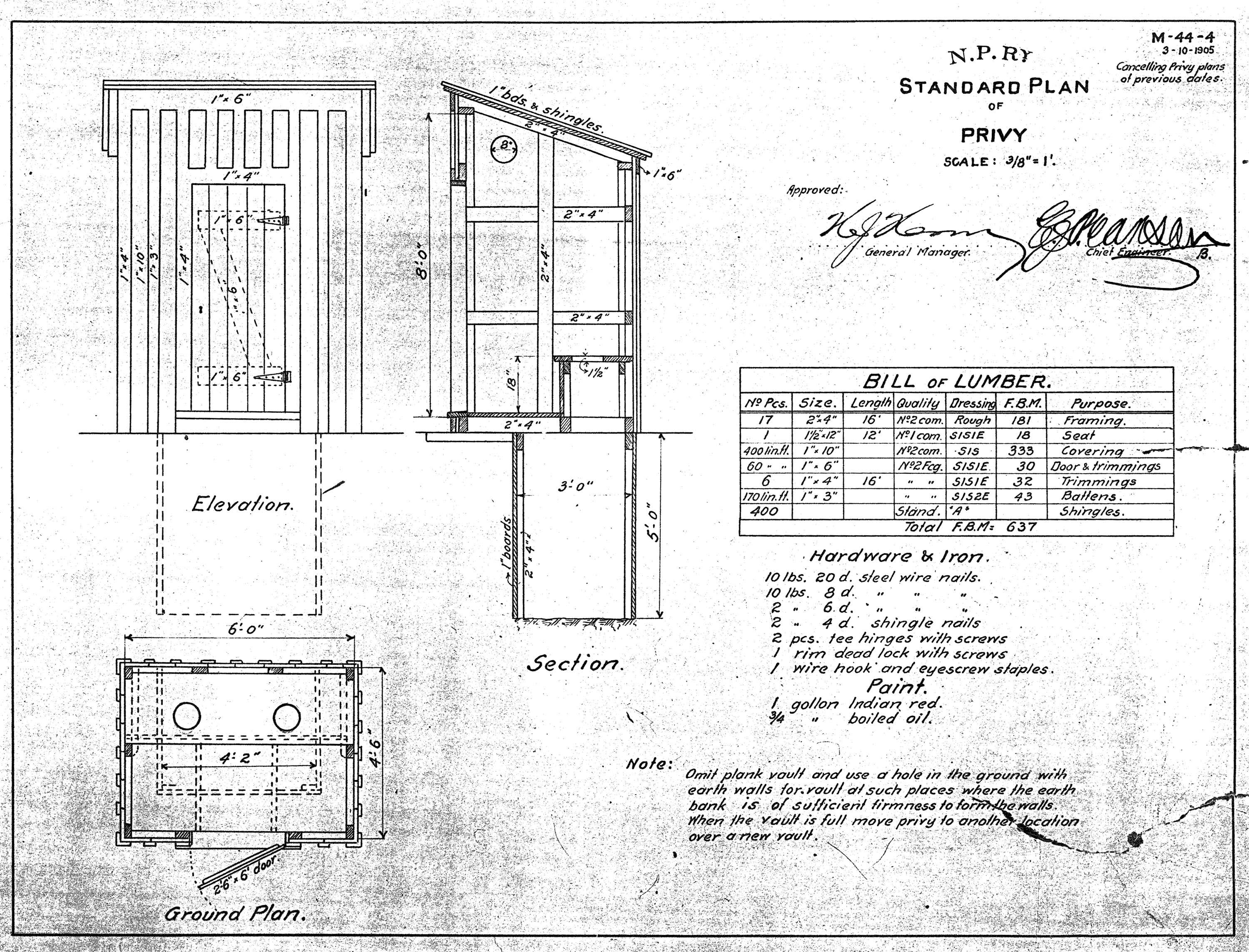 Fine Outhouse Need Great Plans Instructions House Plans 17174 Largest Home Design Picture Inspirations Pitcheantrous