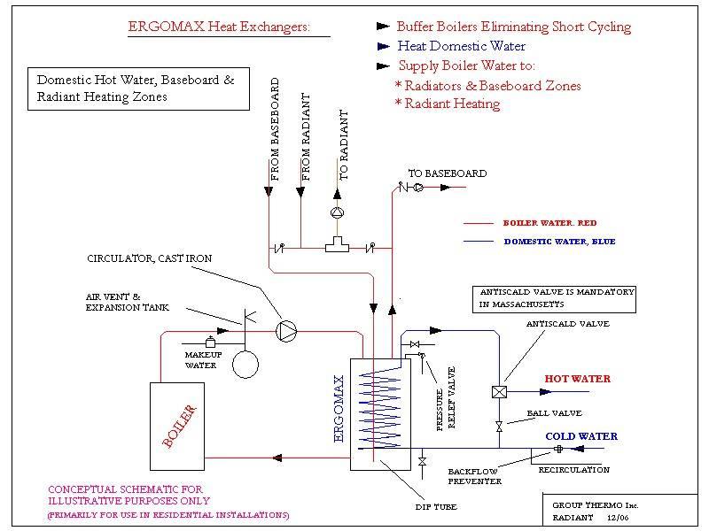 wood boiler wiring diagram the wiring diagram readingrat net Steam Boiler Wiring Diagram wiring diagram for burnham boiler the wiring diagram, wiring diagram steam boiler wiring diagram