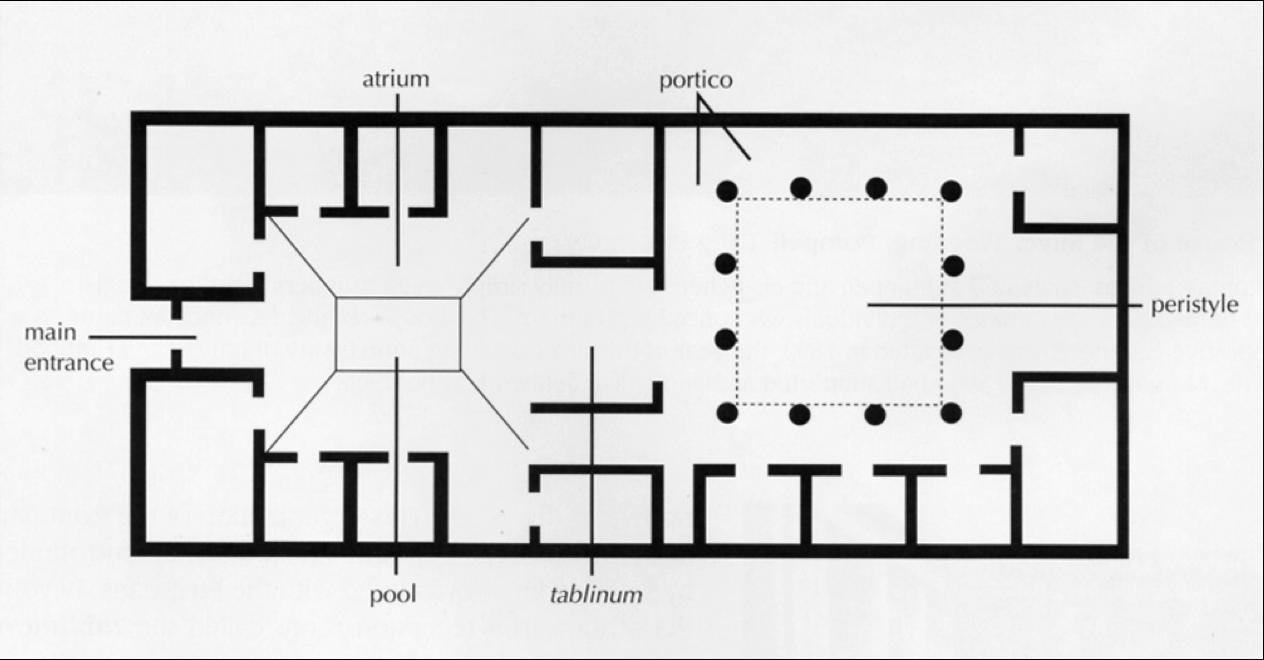 roman courtyard house plans house plans roman courtyard house plans