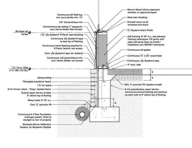 Proud Green Home Construction Foundation Slab Grade