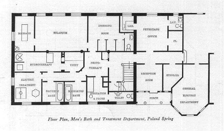 Business plan architectural services