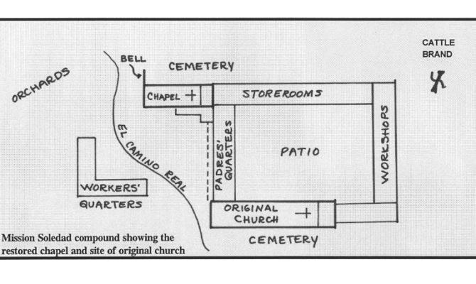 21 Amazing Spanish Mission Layout House Plans 81069