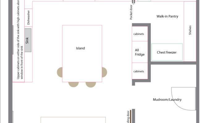Pantry Floor Plans That Look So Elegant
