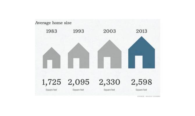 America Homes Bigger Than Ever Jun