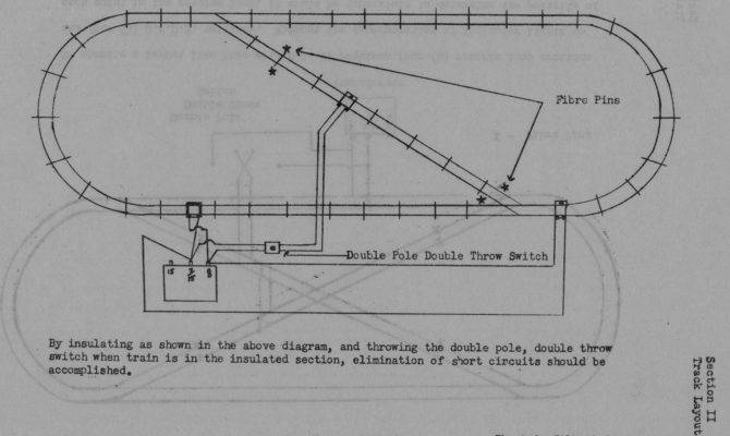 American Flyer Reverse Loop Layout Traindr