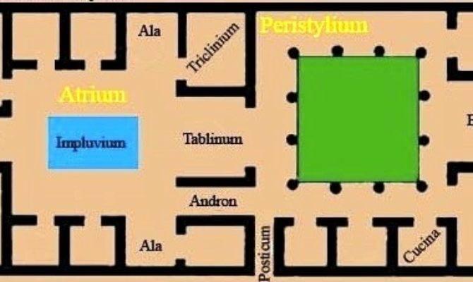 Ancient Roman Villa