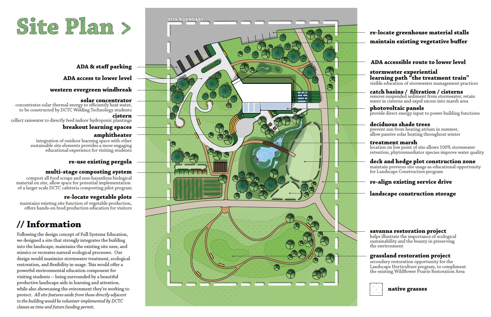 Construction Pergola Bois Plan architectural plans plan - house plans | #73153
