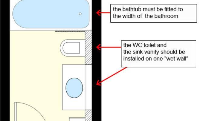 Arrange Sanitary Ware Rectangular Shaped Long