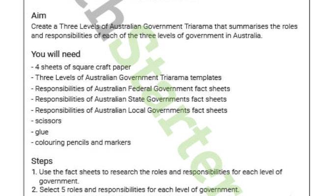 Australia System Government Unit Plan