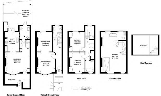 Bachelor Pad House Plans Realestalker Blogspot