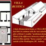Back Ancient Roman Villa Rustica Floor Plan