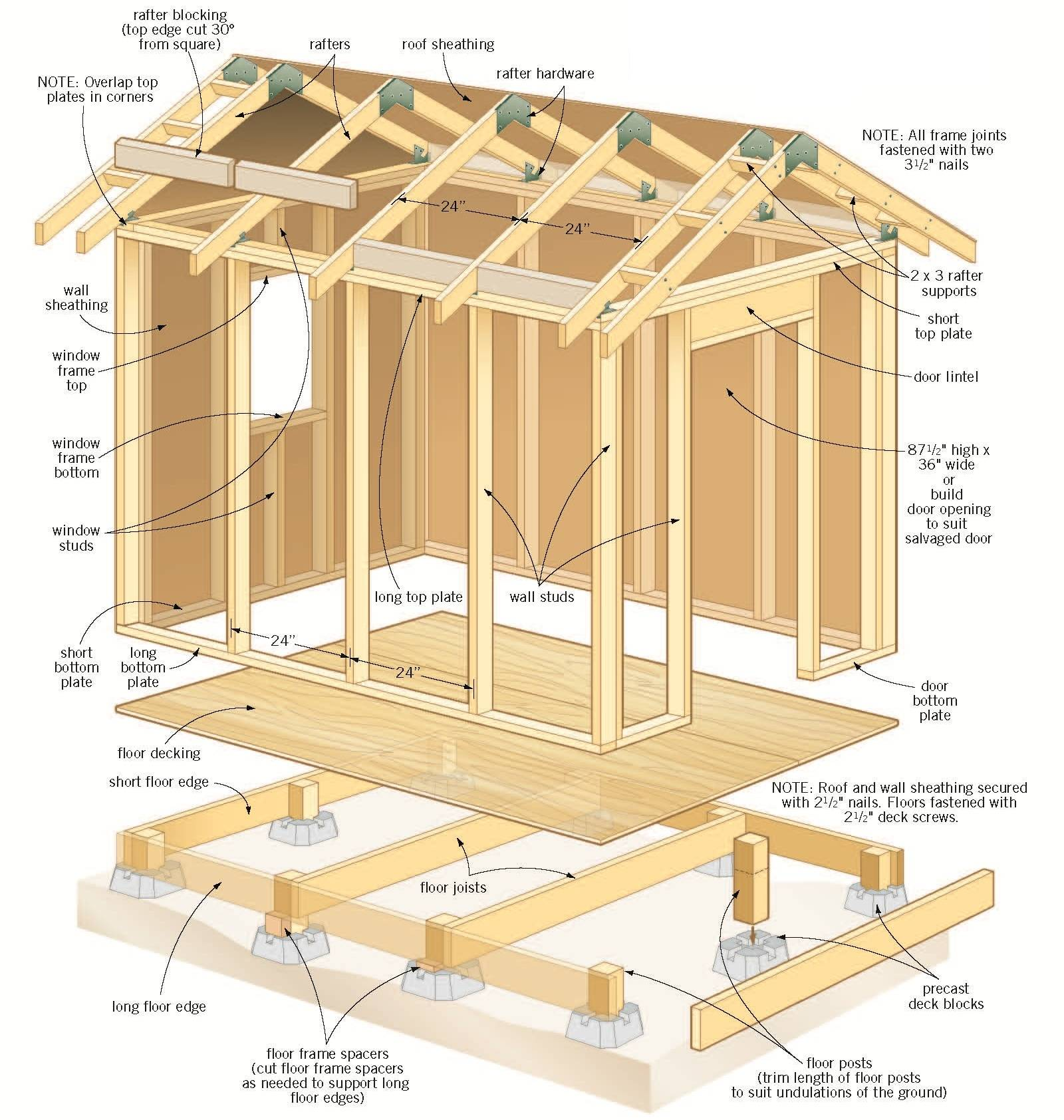 Backyard Garden Sheds Lean Shed Plans Building