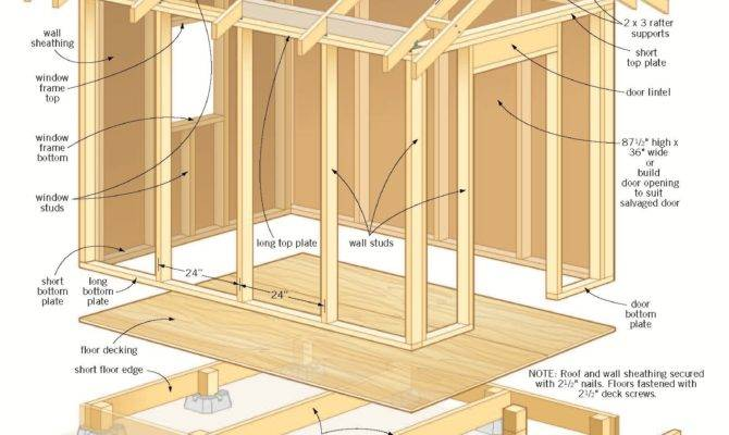 Backyard Garden Storage Shed Plans Step