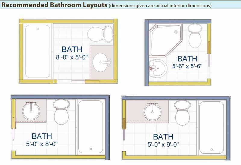 22 Stunning Plan A Bathroom Layout, Small Bathroom Plan