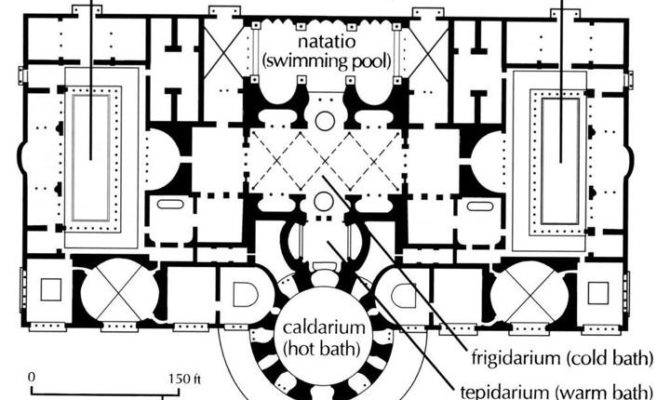 Baths Caracalla Rome Built Romans Huge Complex Large