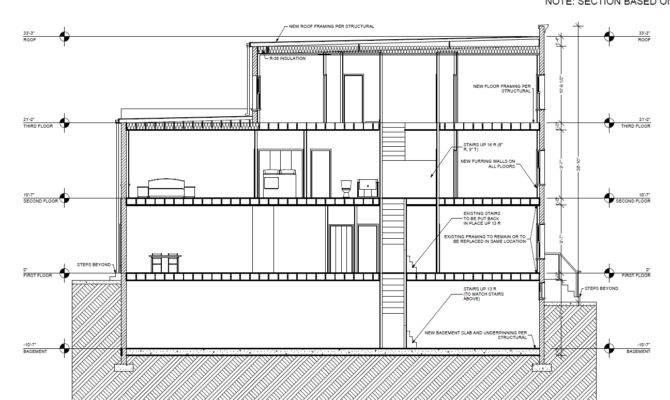 Bbc News Shoebox Homes Become Norm