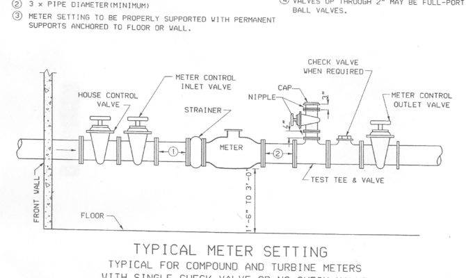 Best Simple Main Water Line Into House Ideas