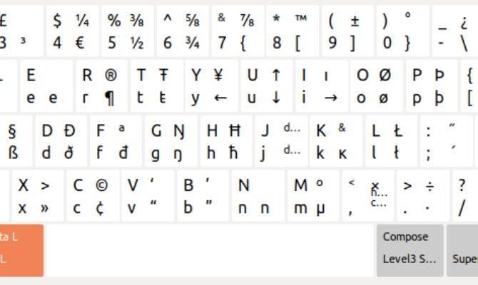 British American Keyboards Wiki Everipedia