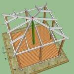 Build Gazebo Howtospecialist