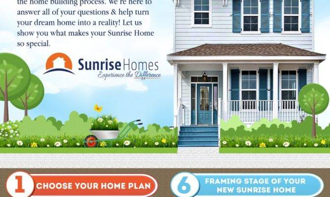 Build House Step Your Own