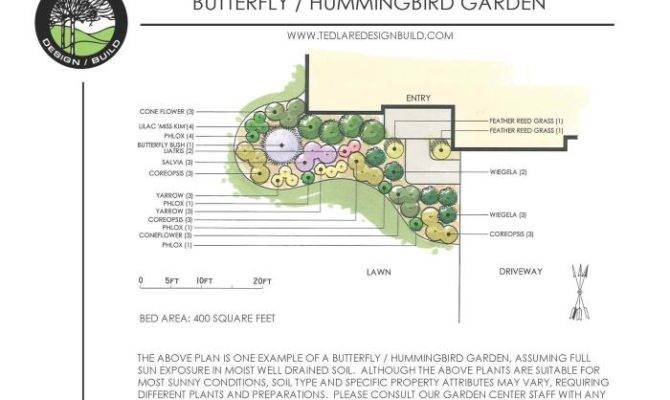 Butterfly Garden Design Plans Related