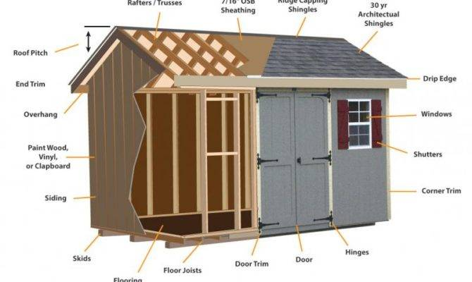 Buy Spacious Two Story Sheds Amish Lancaster