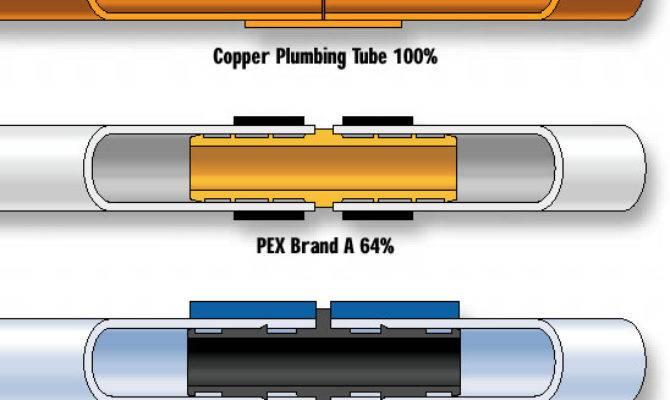 Ccbda Says Plastic Pipe Good Copper