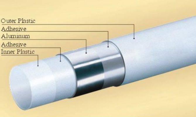 China Brass Fitting Pex Pipe Ppr Supplier Zhejiang