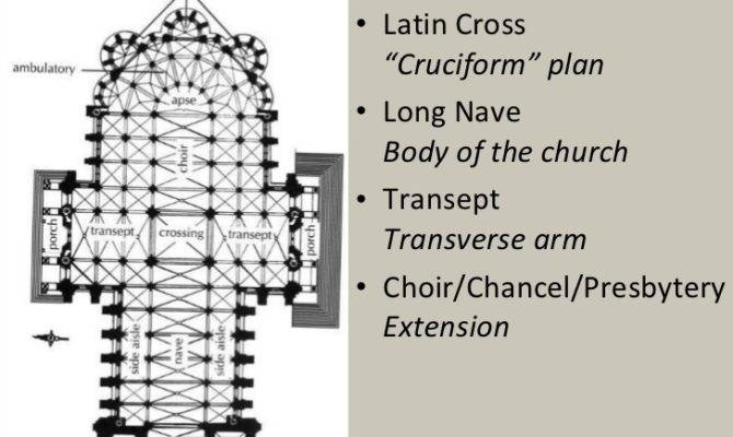 Clilstore Unit Gothic Art Cathedrals