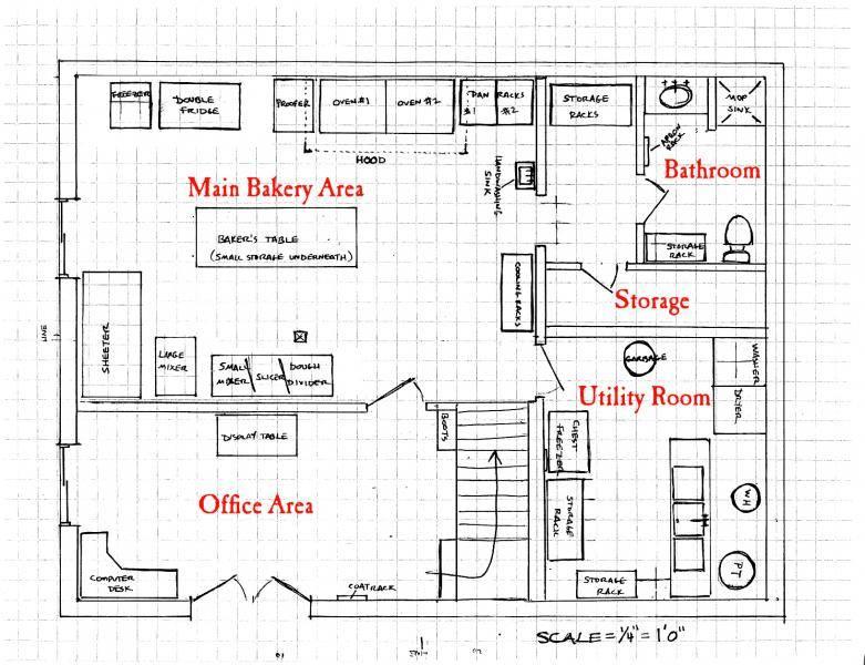 Commercial Kitchen Floor Plan Design Ideas House Plans 67696