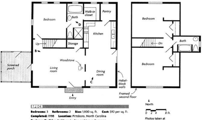 Concrete House Plans Benefits Icf