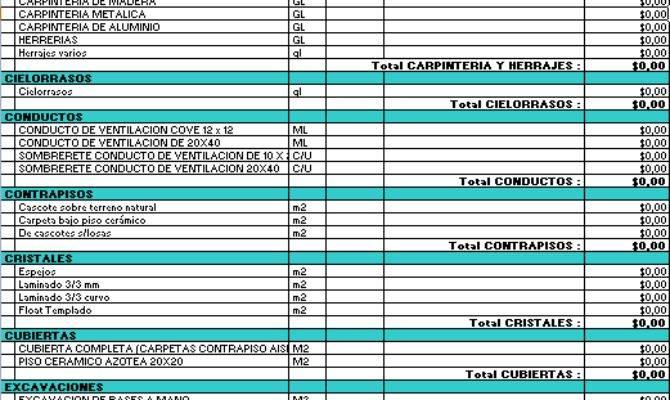 Construction Budget Template Authorization Letter Pdf
