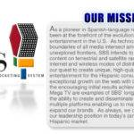 Contact Directions Our History Mission Statement Corporate Quotes