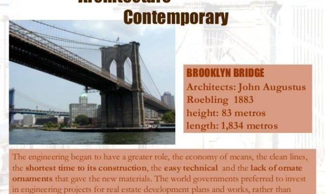Contemporary Architecture Characteristics Home Design