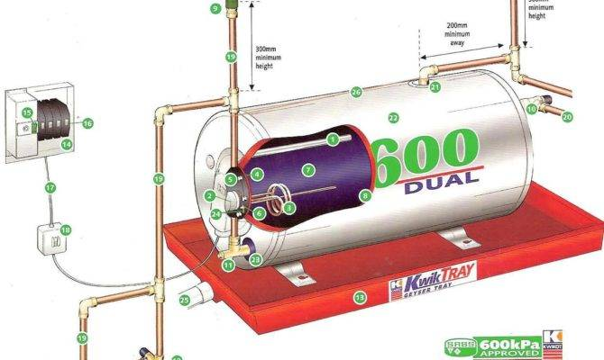 Correct Installation Hot Water Electric Geyser Housecheck Home