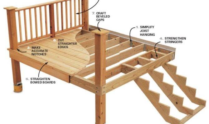 Deck Designs Design Framing