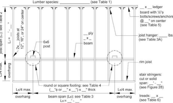 Deck Framing Plan Votes