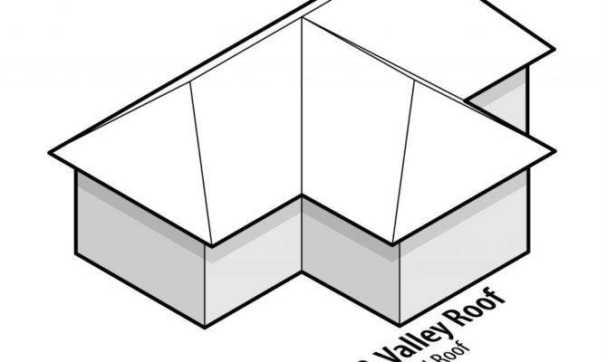 Different Types Roofs Your Home Engineering Feed