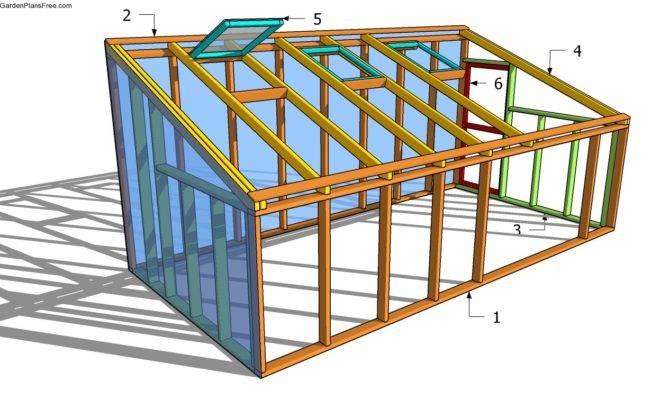 Diy Lean Greenhouse Plans Kreg Jig Workbench