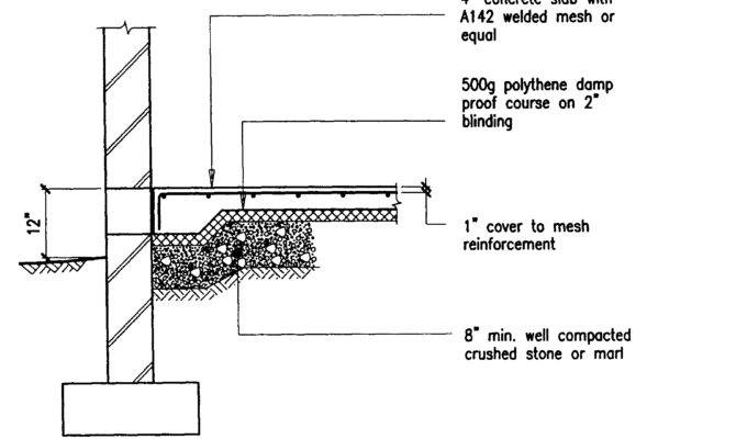 Does Concrete Floor Slab Drawing House Plan