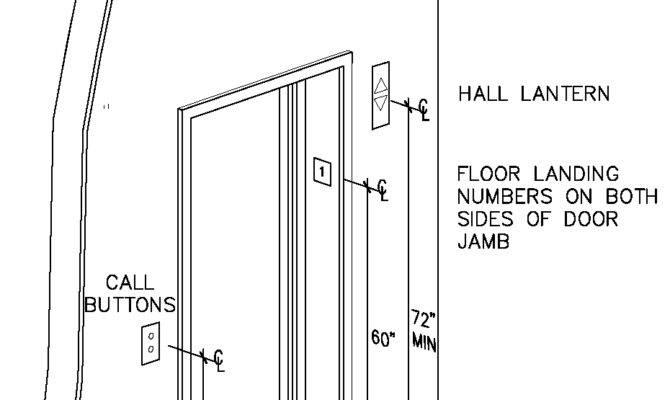 Door Landing Determining Stairway