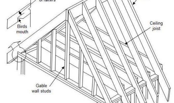 Drawing Plans Gable Roof Pergolas Pdf Hidden
