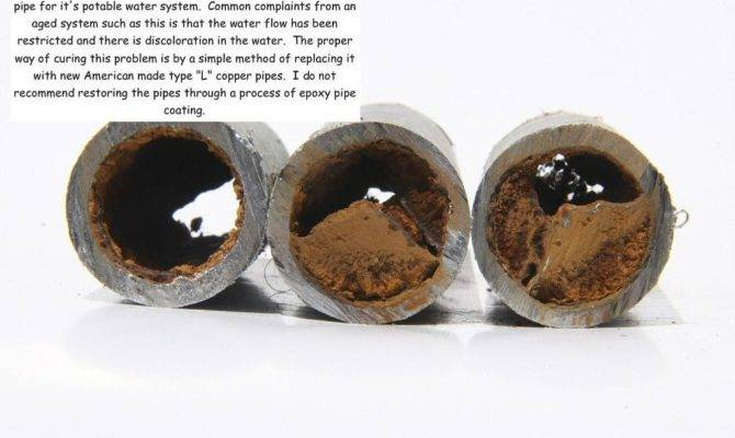 Dream Cpvc Pipe Hot Water Architecture