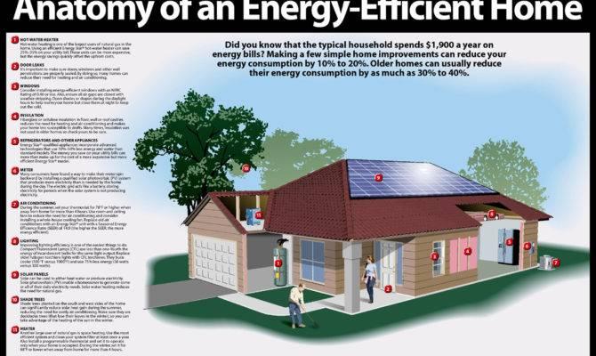 Energy Efficiency Aeroseal Greenhome