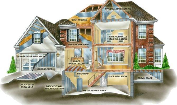 Energy Efficient Home Design Decorating Ideas