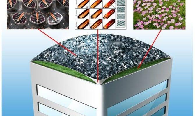 Energy Roof Designed Self Sustaining Homes