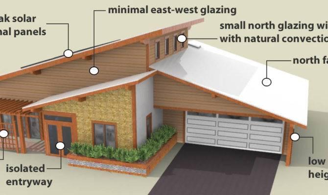 Figure Example House Employs Many Passive Solar Design